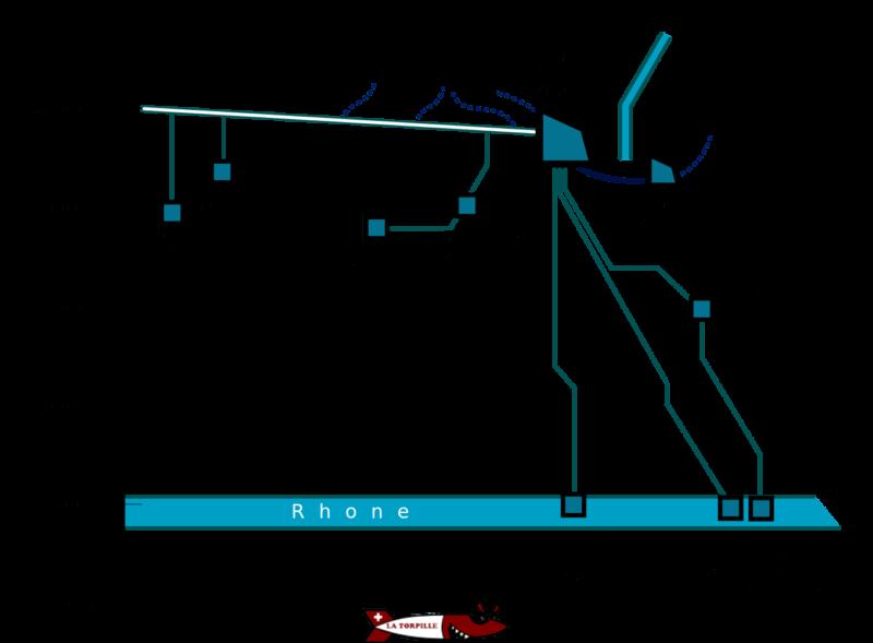 complexe hydroelectrique du barrage de la grande dixence
