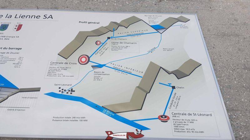 plaquette sur le complexe hydroélectrique du barrage de Tseuzier