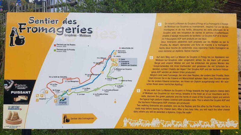 Sentier des fromageries proche de la piste de luge d'été au Moléson