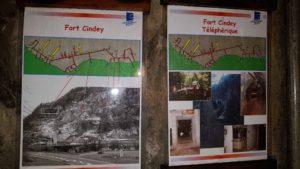 Schéma du fort militaire de Cindey - Fort militaires de la Suisse Romande