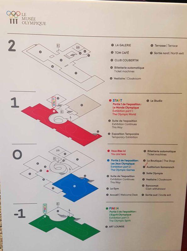 Un plan des étages dans le musée olympique.