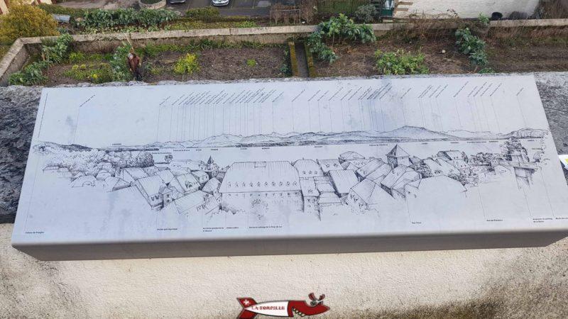La table d'observation du château de Nyon
