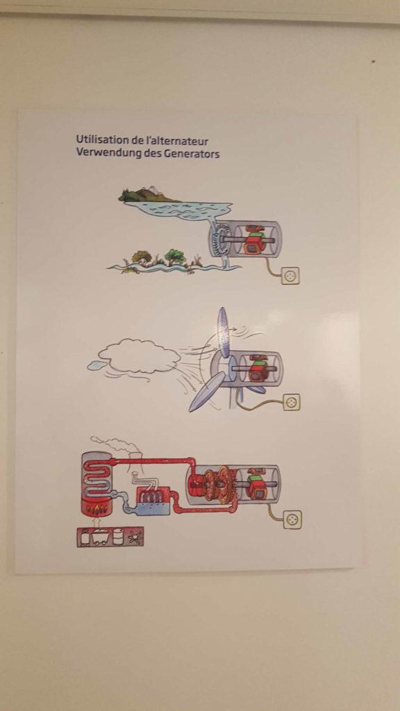 a diagram of an electrobroc model