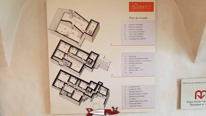 Un plan du musée de montreux avec les thèmes.