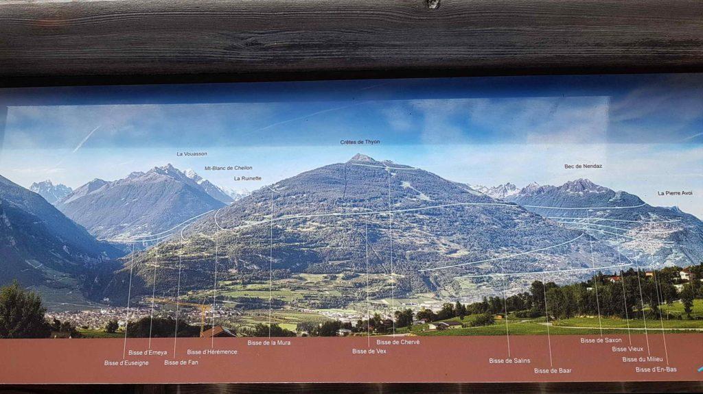Jolie carte au musée valaisan des bisses qui montre bien la densité des bisses sur les pentes de la vallée du Rhône