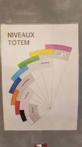 Difficulty levels symbolized by small colour codes at the beginning of totem climbing routes vevey