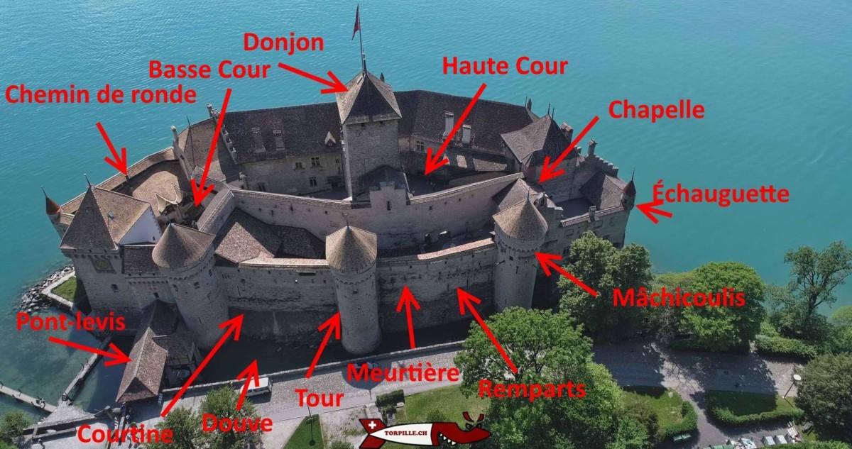 Une vue d'avion du château de Chillon avec un descriptif de ses différents éléments.