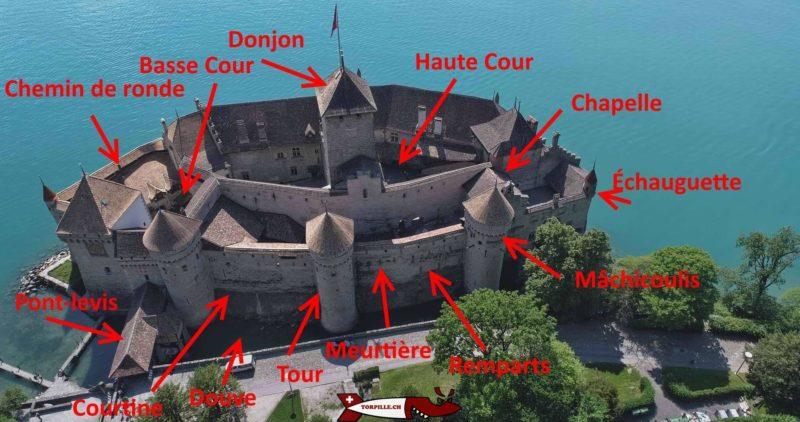 La double fortification du côté rivage avec le donjonsur lequel flotte le drapeau Suisse.