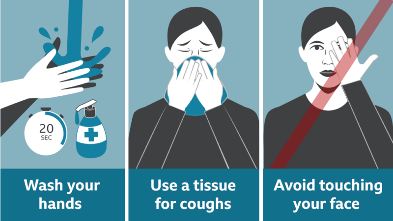 The 3 precautions to take to avoid the spread of the coronavirus. Wash your hands, sneeze into a tissue and do not touch your face