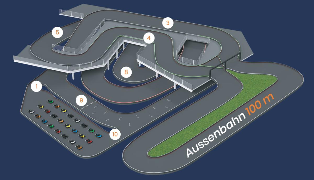 Le parcours du karting de Winterthur.