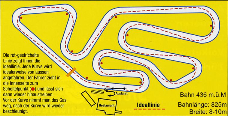 Le parcours du karting de Wohlen.