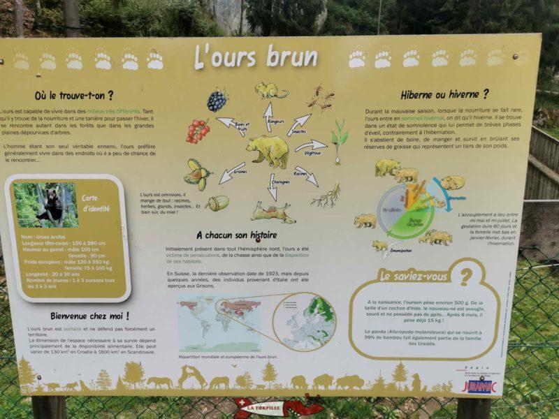 Des panneaux didactiques sur les différents animaux visibles viennent aider le visiteur.
