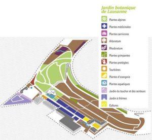 Jardin botanique de Lausanne